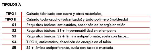 normativa-CALZADO1