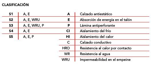 normativa-CALZADO2